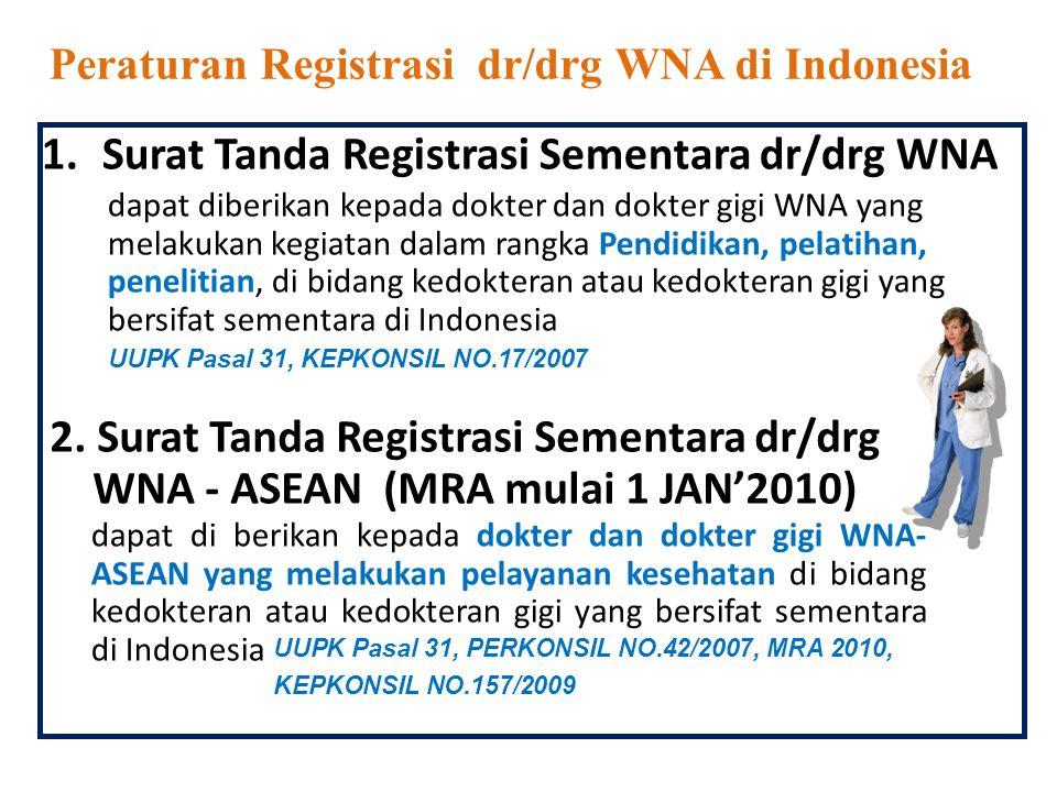 dapat diberikan kepada dokter dan dokter gigi WNA yang melakukan kegiatan alih ilmu dan Pengetahuan (Iptek) di bidang kedokteran atau kedokteran gigi di Indonesia diberikan kepada peserta program pendidikan dokter spesialis (PPDS) atau dokter gigi spesialis (PPDGS) WNA yang mengikuti pendidikan dan pelatihan di Indonesia.