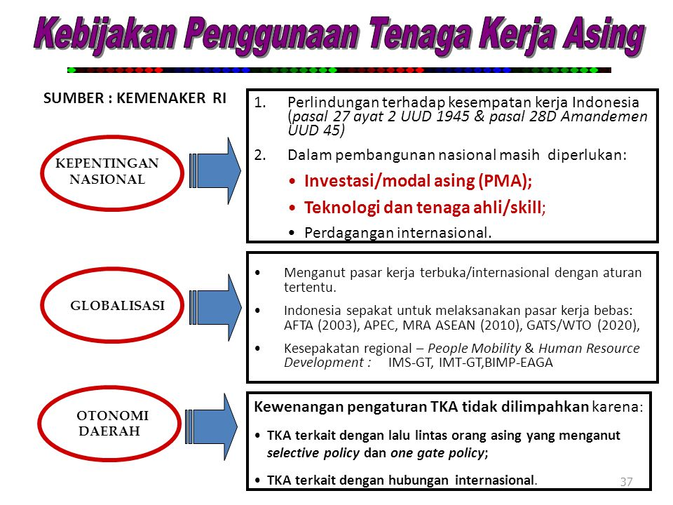 MOVEMENT QUALIFIED MEDICAL /DENTAL PROFESSION IN ASEAN COUNTRIES UNDER ASEAN MRA ON MEDICAL/DENTAL PRACTITIONERS (2009) RECOGNATION AND ELIGIBILITY OF FMP 1.QUALIFICATION (PMRA) 2.REGISTRATION AND CERTIFICATE TO PRACTISE (PMRA) 3.PRACTISING GEN MP OR SP NO LESS THAN 5 YRS 4.COMPLIANCE WITH CPD 5.NO VIOLATION ON ETHICAL AND PRO STANDARDS, LOCAL AND INT'L 6.NO INVESTIGATION OR LEGAL PROCEEDING PENDING AGAINTS 7.IN COMPLIANCE WITH OTHER ASSS OR REQUIREMENT PMRA HOST COUNTRY HOST COUNTRY DOMESTIC REGULATIONS (PMRA) PROFESSIONAL MEDICAL REGULATORY AUTHORITY 1.BOUND BY PRO- ETHICAL CODES OF COND AND STDS OF MED PRAC (PMRA) 2.BOUND BY PREVAILING LAWS 3.REQUIREMENT FOR INSURANCE LIABILITY SCHEME 4.RESPECT CULTURE AND RELIGIOUS PRACTISE 1.EVALUATE QUALIFICATIONS, TRAINING AND EXPERIENCES OF FMP 2.IMPOSE OTHER REQUIRMT /ASSESMENT FOR REGISTRATION 3.GRANT RECOGNITION AND REGISTER ELIGIBLE FMP 4.MONITOR AND ASSESS THE COMPLIANCE OF REG FMP 5.TAKE NECESSARY ACTIONS FOR FMP KKI & KEMKES RI  PMRA (Dirjen Kerjasama ASEAN Kemenlu RI) )LD, KKI 06/10