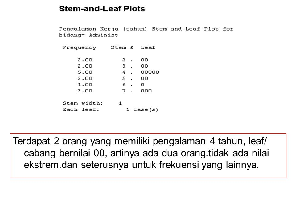 Terdapat 1 orang yang memiliki pengalaman 4 tahun, leaf/ cabang bernilai 0, artinya ada satu orang.Ada 1 orang bernilai ekstrem dengan pengalaman diatas 10 tahun.