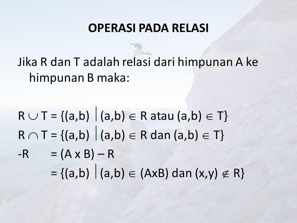 CONTOH A = {p,q}B = {1,2,3} A x B = {(p,1), (p,2), (p,3),(q,1),(q,2),(q,3)} R = {(p,1), (p,3), (q,2)} T = {(p,1), (q,1), (q,2), (q,3)} R  T = {(p,1), (p,3), (q,2), (q,1), (q,3)} R  T = {(p,1), (q,2)} -R = {(p,2), (q,1), (q,3)} -T = {(p,2), (p,3) }