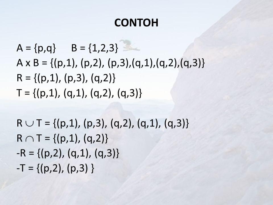 LATIHAN A = {p,q}B = {1,2,3} R = {(p,2), (p,3), (q,1), (q,2)} T = {(p,1), (q,1), (q,2)} Tentukan: a.