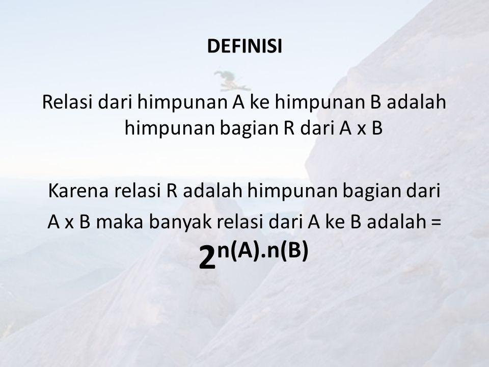 NOTASI Jika a  A dan b  B maka : a berelasi dengan b disimbolkan dengan a R b dan hal ini berarti bahwa (a,b)  R a tidak berelasi dengan b disimbolkan dengan a R b dan hal ini berarti bahwa (a,b)  R.
