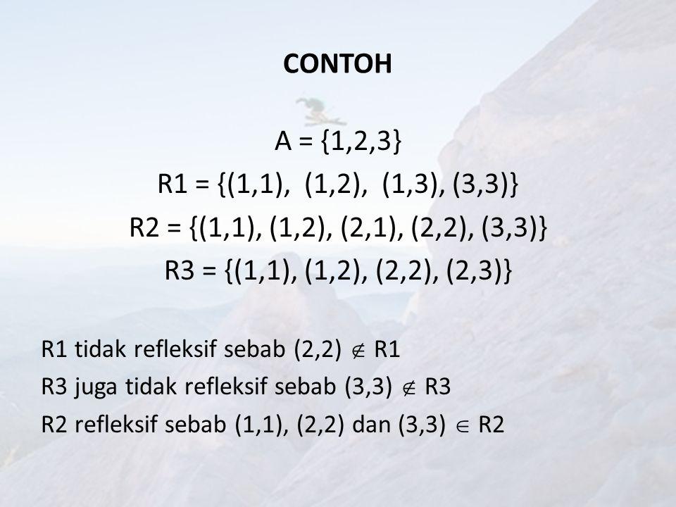 LATIHAN Apakah relasi berikut refleksif.1.A = {1,2,3,4,5,6} B={bilangan bulat positif}.