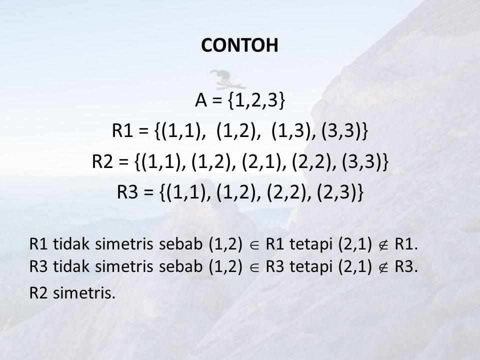 LATIHAN Apakah relasi berikut simetris.1.A = {1,2,3,4,5,6} B={bilangan bulat positif}.