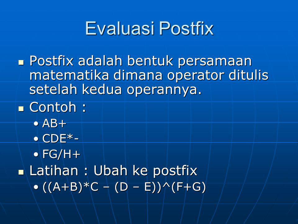 Algoritma Infix  Postfix 1.Tambahkan tanda kurung untuk mengelompokkan operasi.