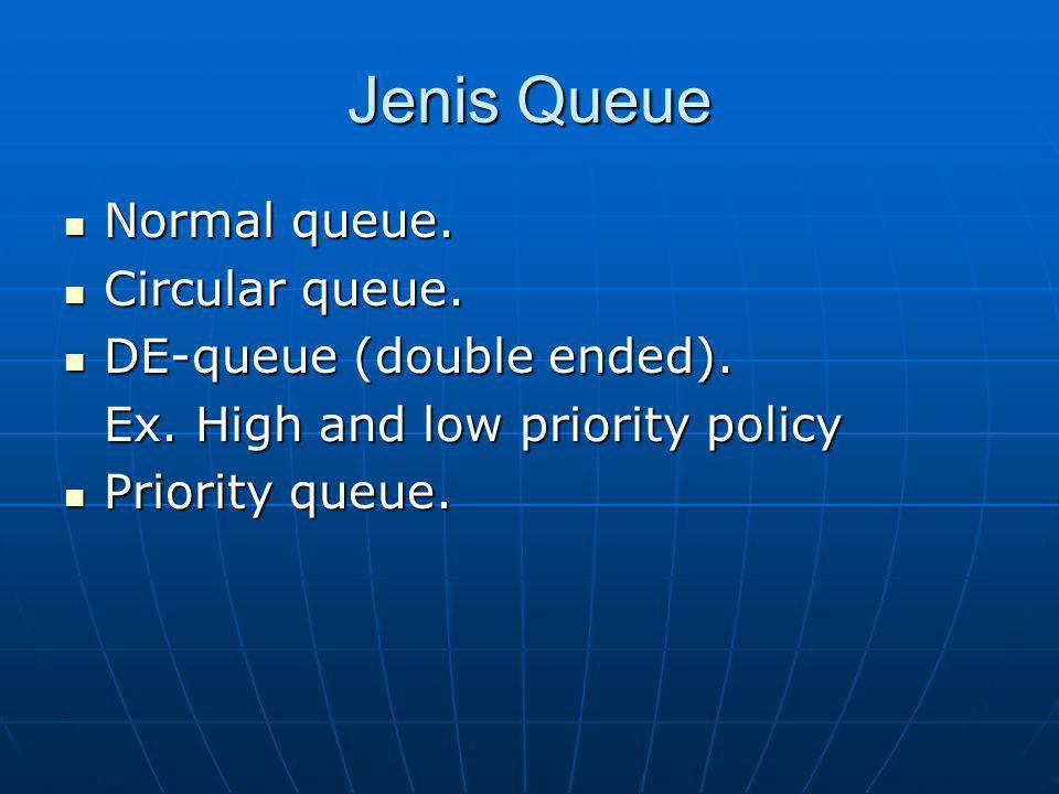 Penggunaan Queue Waiting list – birokrasi.Waiting list – birokrasi.