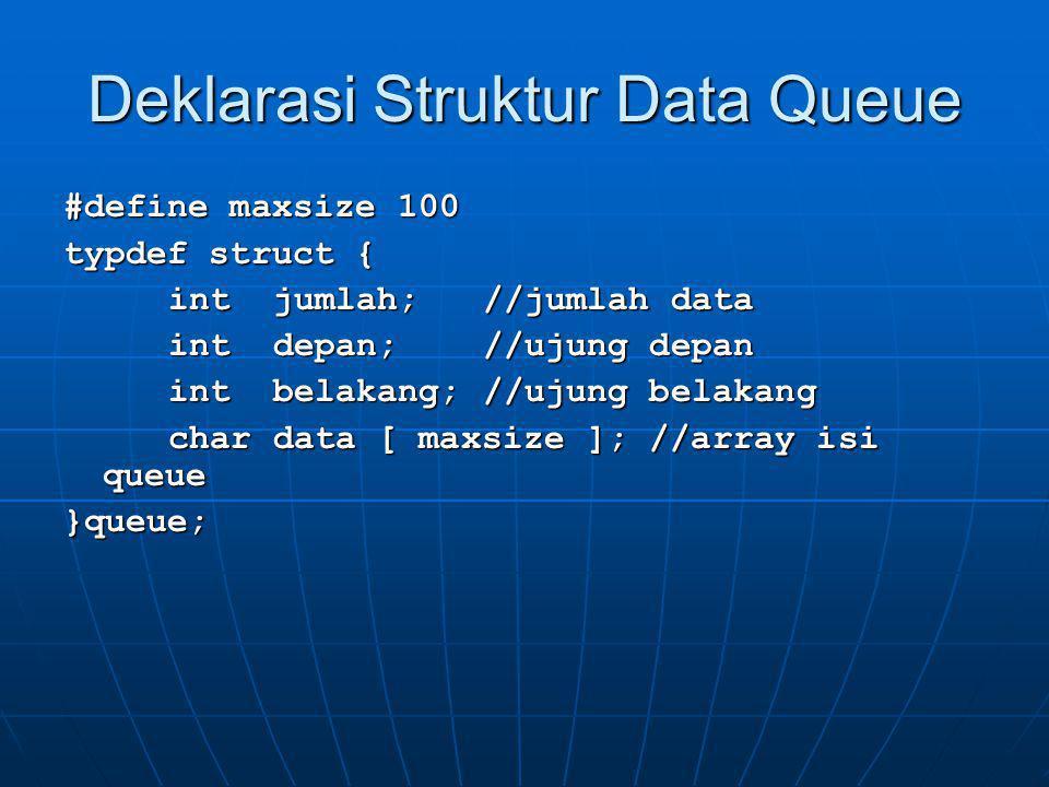 Initialize void initialize ( queue *q ) { q -> jumlah = 0; q -> depan = 0; q -> belakang = 0; }