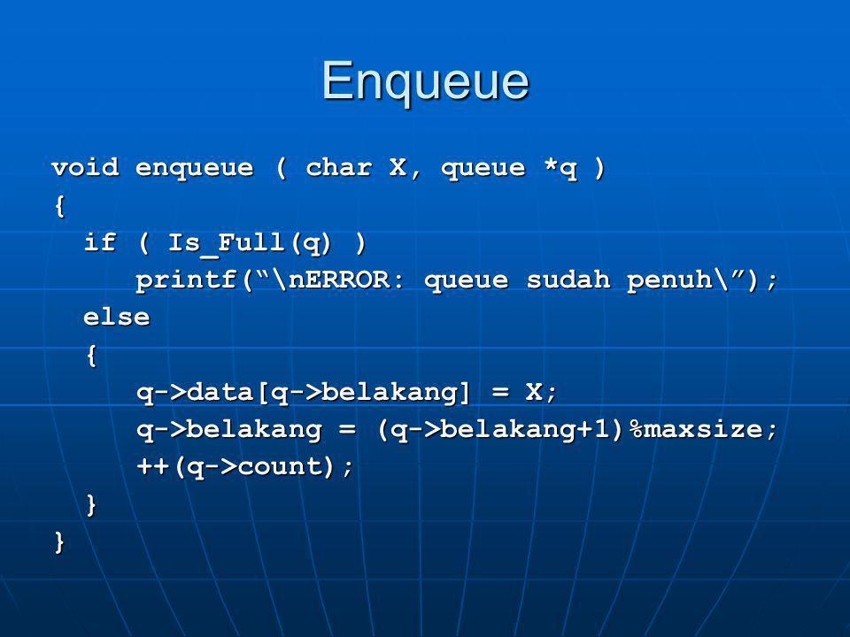 Dequeue void dequeue ( queue *q, char X ) { if ( Is_Empty(q) ) printf( \nERROR: queue sudah kosong\ ); else{ X = q->data[q->depan]; q->depan = (q->depan+1)%maxsize; --(q->count);}}