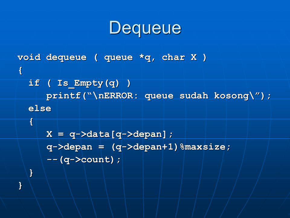 Show_Queue void show_queue(queue *q) { printf( \nIsi Queue:\n ); for(int i=q->depan; i belakang; i++) printf( %c , q->data[i]); printf( \n );} Note: script ini khusus untuk normal queue