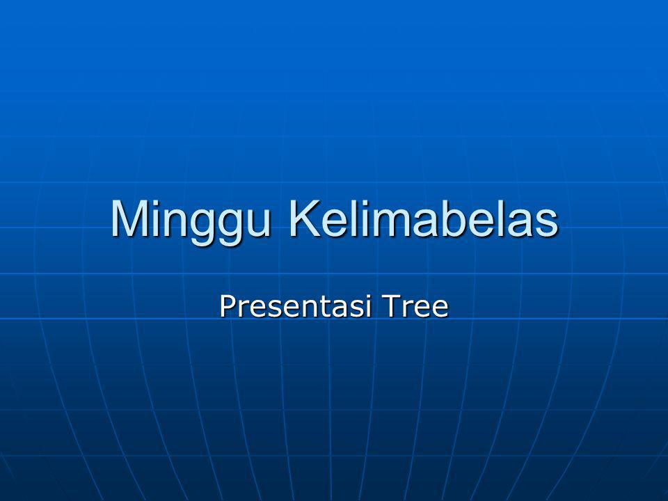 Pengenalan Tree Tree nodes contain two or more links Tree nodes contain two or more links All other data structures we have discussed only contain one All other data structures we have discussed only contain one Binary trees Binary trees All nodes contain two linksAll nodes contain two links None, one, or both of which may be NULL None, one, or both of which may be NULL The root node is the first node in a tree.The root node is the first node in a tree.
