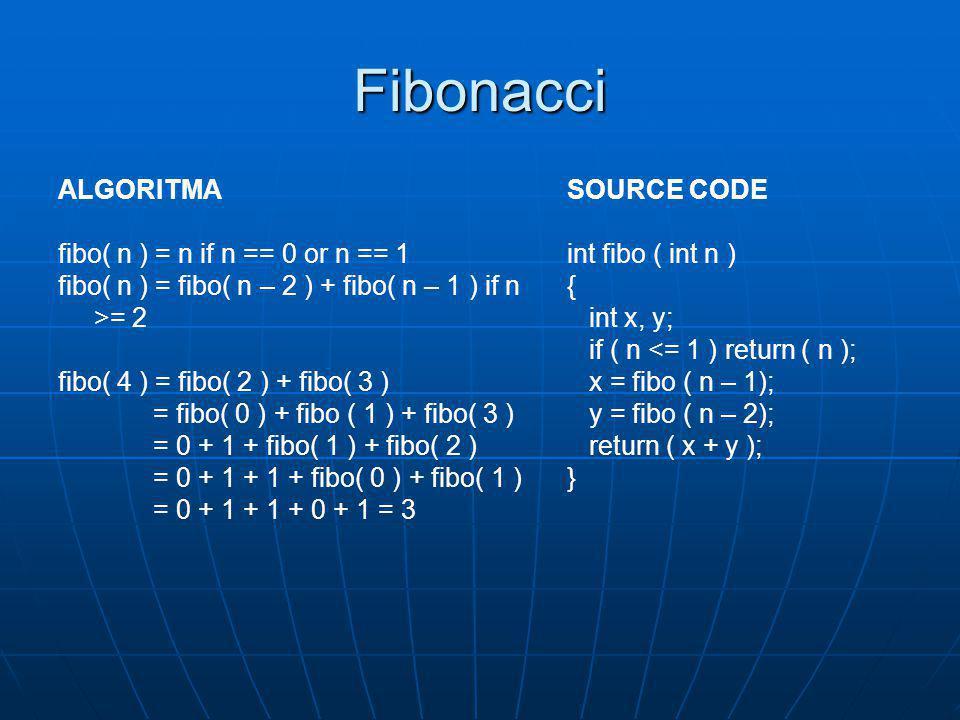 Tracing Fibonacci fibo (4) = ? fibo (4) = ? F(4) F(2)F(3) F(0)F(1) F(2) F(0)F(1)