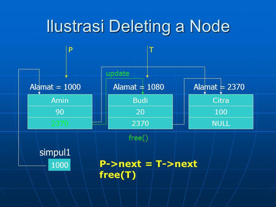 Contoh Program Linked List #include stdio.h #include stdlib.h #include conio.h struct node{ int info; struct node *next; }; typedef struct node *simpul;