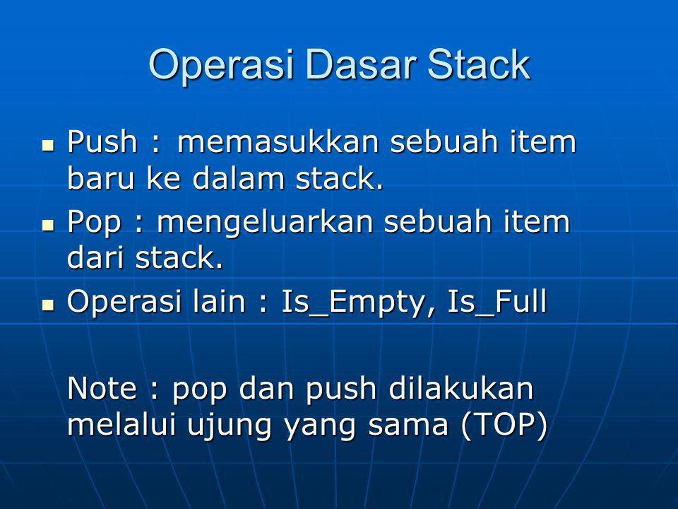Visualisasi Operasi Stack X A E X A B X A TOP remove: POP TOP insert 'B': PUSH 'B' TOP D K D K P D K P O D K P D K DD T D T R D T R W D T R W Y abcdefg hij