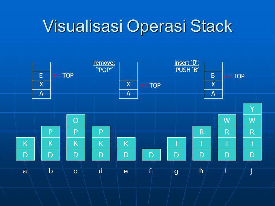 Deklarasi Struktur Data Stack #define maxsize 100 // mendefinisikan maks ukuran data // dlm stack typedef struct { inttop;// indeks TOP charitems [ maxsize ] // array } stack; // nama tipe data baru yg dibuat // adalah stack