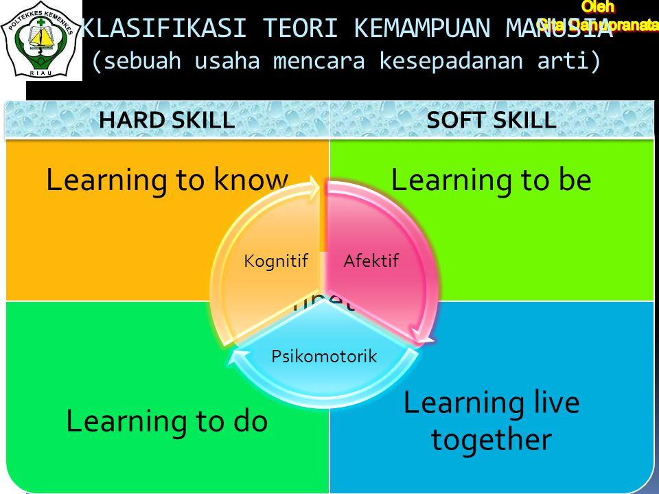 Soft Skills adalah  Ketrampilan seseorang dalam berhubungan dengan orang lain (INTERPERSONAL SKILLS) dan  ketrampilan dalam mengatur dirinya sendiri (INTRA-PERSONAL SKILLS) yang mampu mengembangkan unjuk kerja secara maksimal.