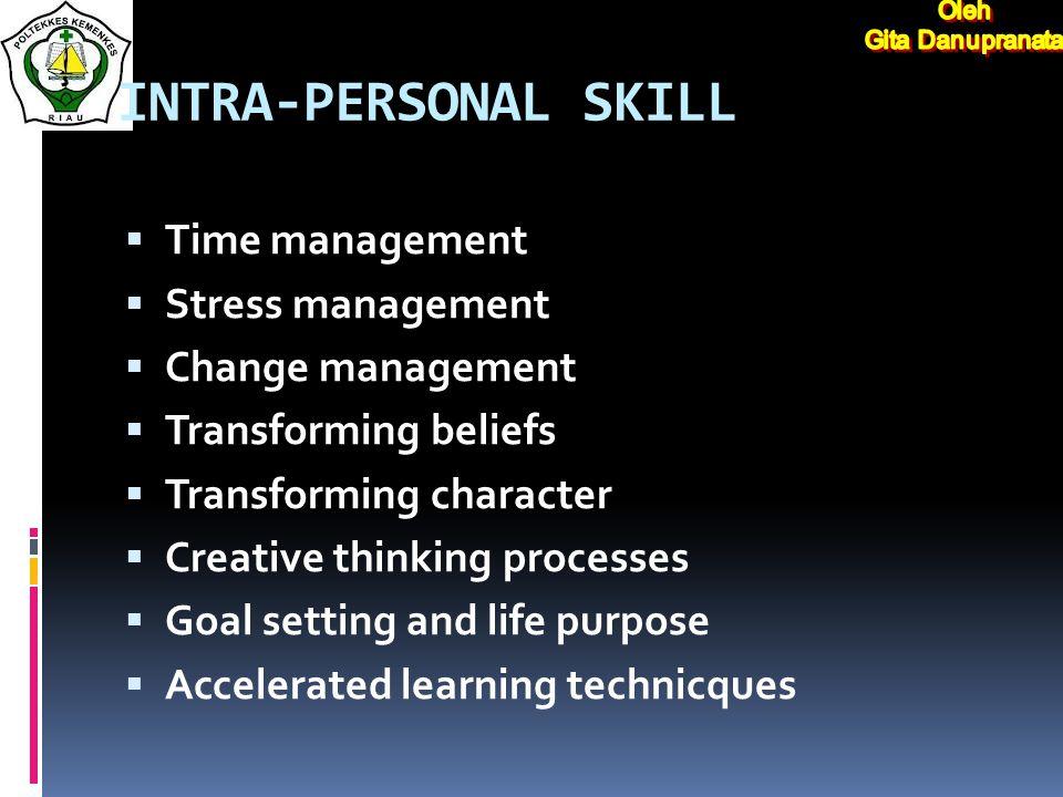 INTER-PERSONAL SKILL  Motivation skills  Leadership skills  Negotiation skills  Presentation skills  Communication skill  Relationship building  Public speaking skills  Self-marketing skills