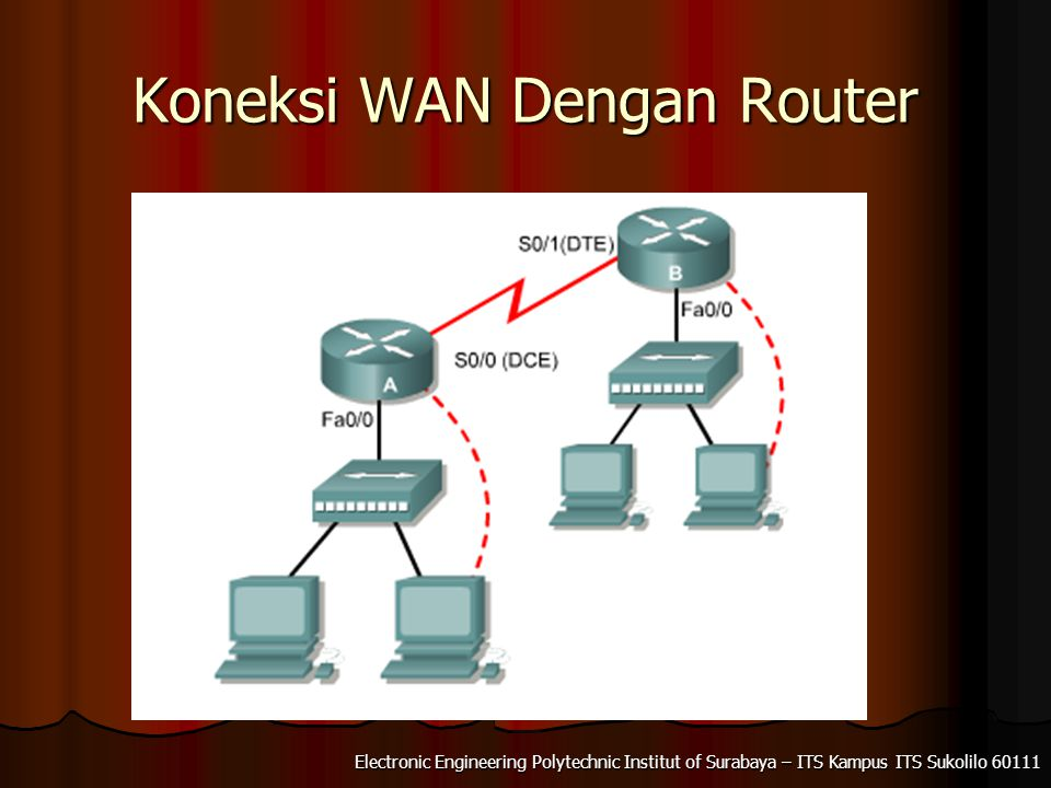 Electronic Engineering Polytechnic Institut of Surabaya – ITS Kampus ITS Sukolilo 60111 Physical Connection Untuk Konfigurasi Device