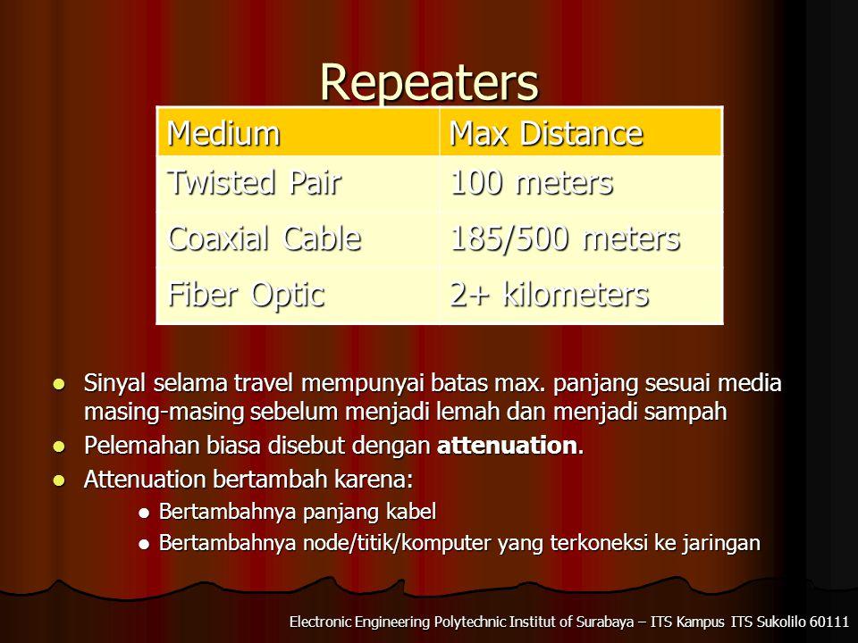 Electronic Engineering Polytechnic Institut of Surabaya – ITS Kampus ITS Sukolilo 60111 The Repeater Repeater berguna untuk menguatkan sinyal selama terjadi pelemahan sinyal Repeater berguna untuk menguatkan sinyal selama terjadi pelemahan sinyal