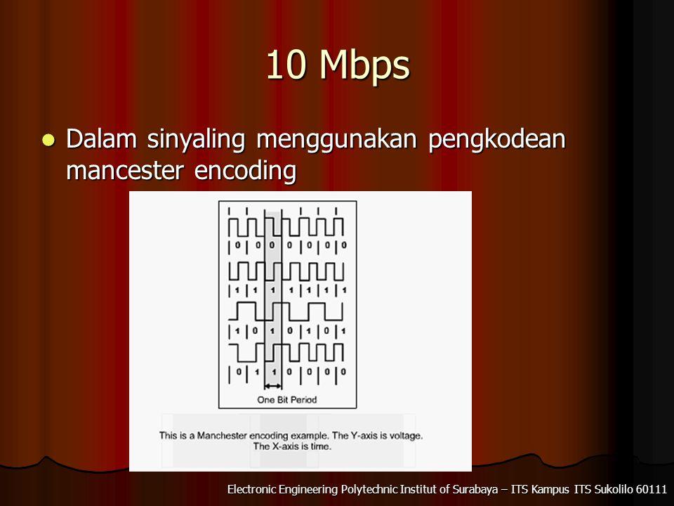 Electronic Engineering Polytechnic Institut of Surabaya – ITS Kampus ITS Sukolilo 60111