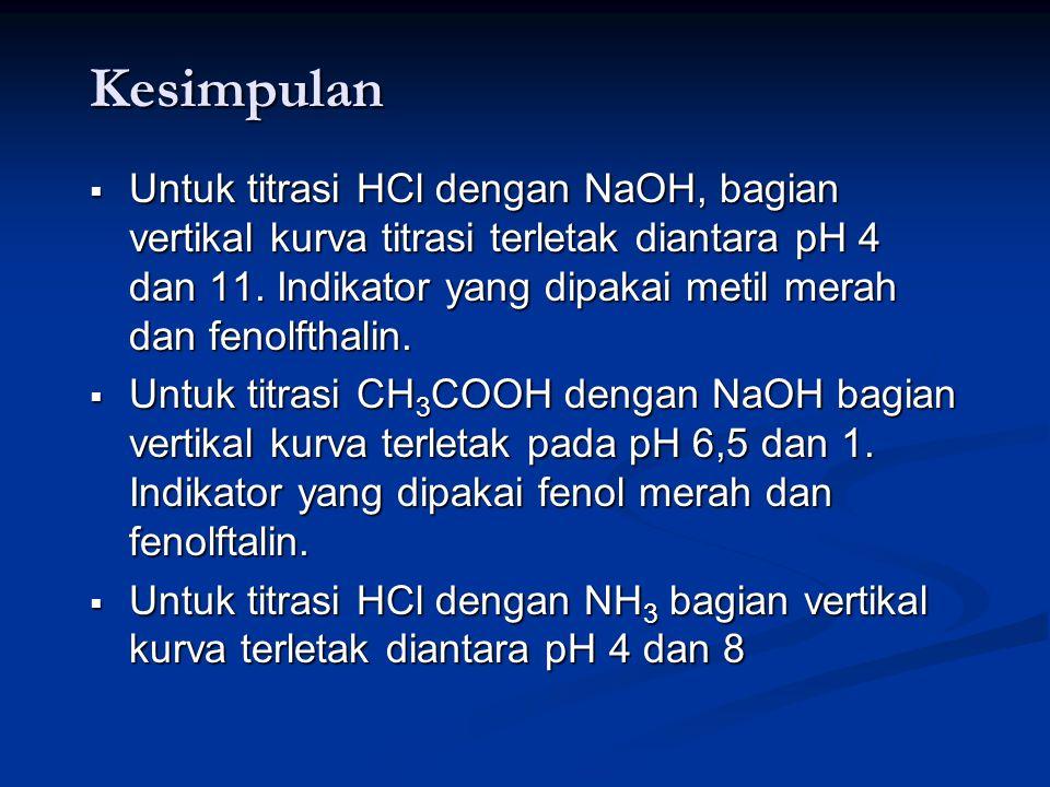 Kesimpulan  Untuk titrasi HCl dengan NaOH, bagian vertikal kurva titrasi terletak diantara pH 4 dan 11.