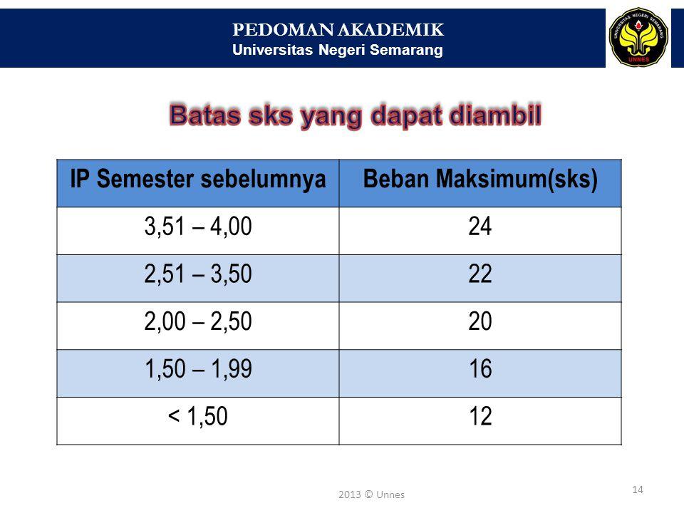 PEDOMAN AKADEMIK Universitas Negeri Semarang 15 2013 © Unnes Mahasiswa aktif adalah mahasiswa yang telah terdaftar secara administratif di SIKADU pada semester berjalan dan terdaftar secara akademik yang dibuktikan dengan Kartu Rencana Studi (KRS).