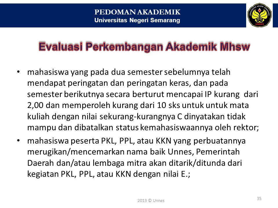 PEDOMAN AKADEMIK Universitas Negeri Semarang 36 2013 © Unnes Perhatikan Jam mulai Perkuliahan contoh 2 0 3 Jam = n+6 Hari 1 : Senin, 2: Selasa, 3: Rabu, 4: Kamis, 5: Jum'at, 6: Sabtu 203 = Kuliah pada hari Selasa, jam 09.00 s.d selesai (tergantung sks)