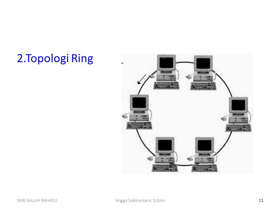 Jenis topologi ring ini, seluruh komputer dihubungkan menjadi satu membentuk lingkaran (ring) yang tertutup dan dibantu oleh Token, Token berisi informasi yang berasal dari komputer sumber yang akan memeriksa apakah informasi tersebut digunakan oleh titik yang bersangkutan, jika ada maka token akan memberikan data yang diminta oleh titik jaringan dan menuju ke titik berikutnya.