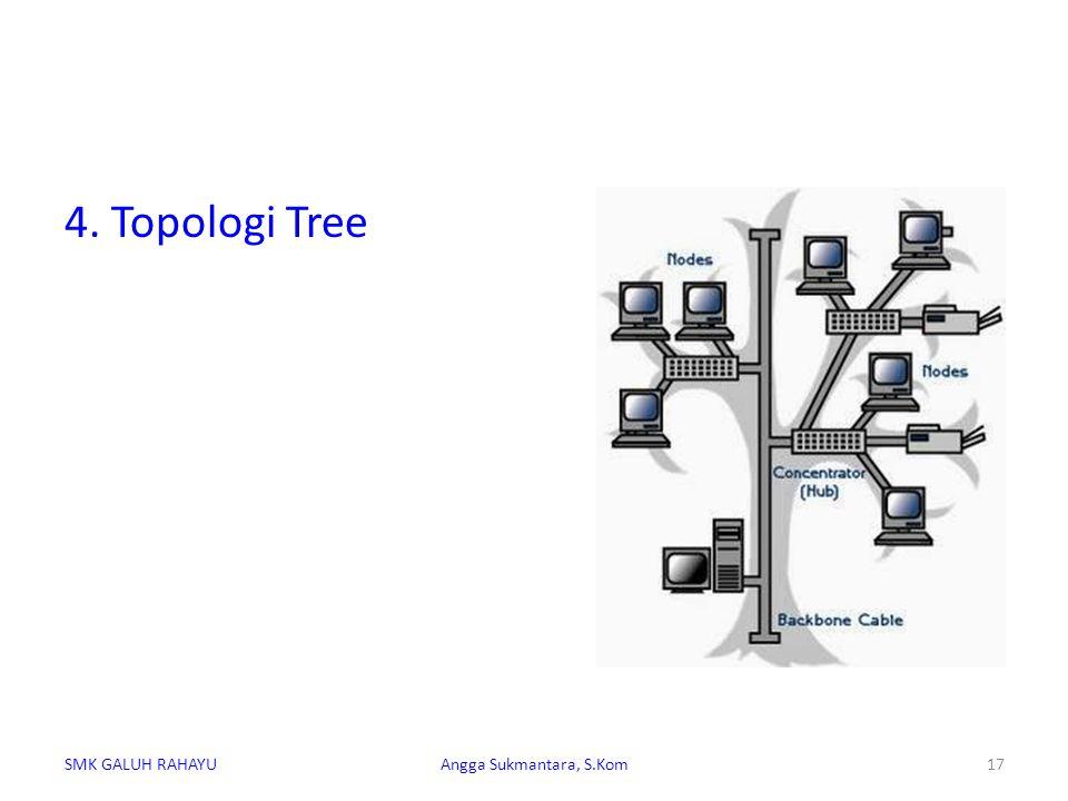 Topologi tree ini merupakan hasil pengembangan dari topologi star dan topologi bus yang terdiri dari kumpulan topologi star dan dihubungkan dengan 1 topologi bus.