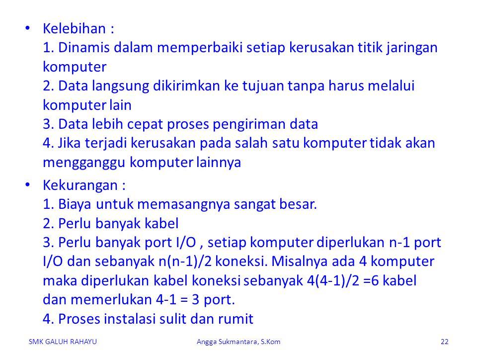 6. Topologi linear SMK GALUH RAHAYUAngga Sukmantara, S.Kom23