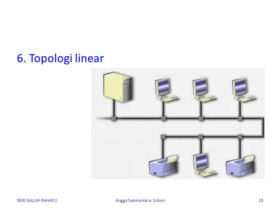 Topologi ini merupakan perluasan dari dari topologi bus dimana kabel utama harus dihubungkan ke tiap titik komputer menggunakan T-connector.