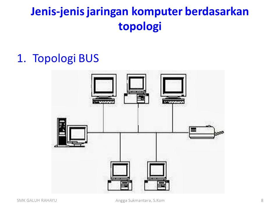 Jenis topologi bus ini menggunakan kabel tunggal, seluruh komputer saling berhubungan secara langsung hanya menggunakan satu kabel saja.