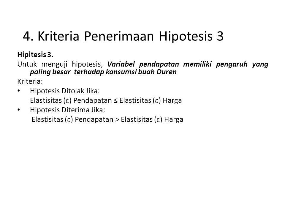 4.Kriteria Penerimaan Hipotesis 3 Hipitesis 3.