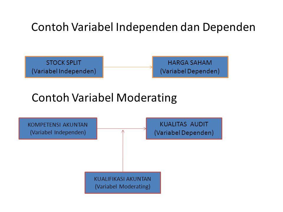 Contoh Variabel Independen dan Dependen STOCK SPLIT (Variabel Independen) HARGA SAHAM (Variabel Dependen) Contoh Variabel Moderating KOMPETENSI AKUNTAN (Variabel Independen) KUALITAS AUDIT (Variabel Dependen) KUALIFIKASI AKUNTAN (Variabel Moderating)