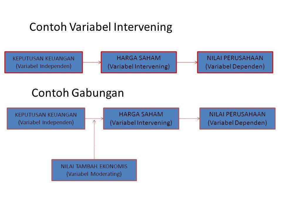Contoh Variabel Intervening KEPUTUSAN KEUANGAN (Variabel Independen) NILAI PERUSAHAAN (Variabel Dependen) HARGA SAHAM (Variabel Intervening) Contoh Gabungan KEPUTUSAN KEUANGAN (Variabel Independen) NILAI PERUSAHAAN (Variabel Dependen) HARGA SAHAM (Variabel Intervening) NILAI TAMBAH EKONOMIS (Variabel Moderating)