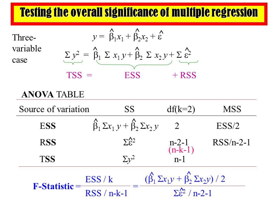 Testing the overall significance of multiple regression Three- variable case y =  1 x 1 +  2 x 2 +  ^ ^ ^  y 2 =  1  x 1 y +  2  x 2 y +   2 ^^ ^ TSS = ESS + RSS F-Statistic = ESS / k RSS / n-k-1 = (  1  x 1 y +  2  x 2 y) / 2  2 / n-2-1 ^ ^ ^ ANOVA TABLE Source of variation SS df(k=2) MSS ESS  1  x 1 y +  2  x 2 y 2 ESS/2 RSS  2 n-2-1 RSS/n-2-1 TSS  y 2 n-1 ^ ^ ^ (n-k-1)