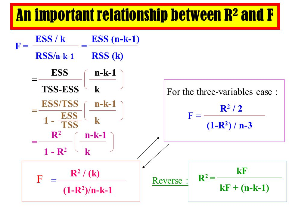 An important relationship between R 2 and F F = ESS / k RSS/ n-k-1 = ESS (n-k-1) RSS (k) = TSS-ESS ESSn-k-1 k TSS = ESS/TSS ESS 1 - n-k-1 k = R2R2 1 - R 2 n-k-1 k = R 2 / (k) (1-R 2 )/n-k-1 F R 2 = kF + (n-k-1) kF Reverse : For the three-variables case : F = R 2 / 2 (1-R 2 ) / n-3
