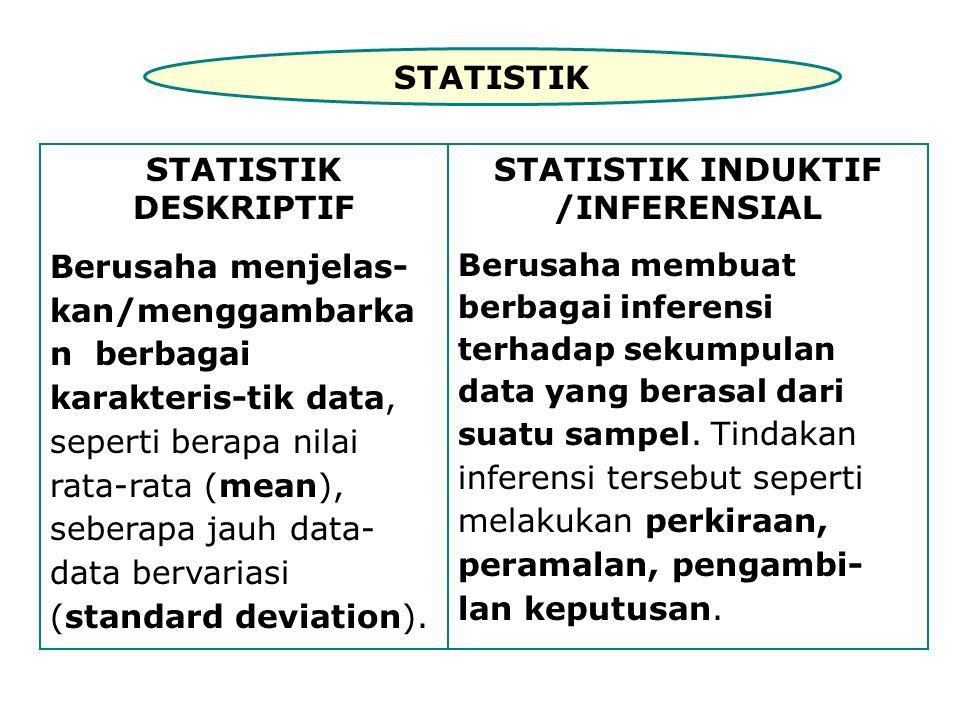 STATISTIK STATISTIK DESKRIPTIF Berusaha menjelas- kan/menggambarka n berbagai karakteris-tik data, seperti berapa nilai rata-rata (mean), seberapa jauh data- data bervariasi (standard deviation).