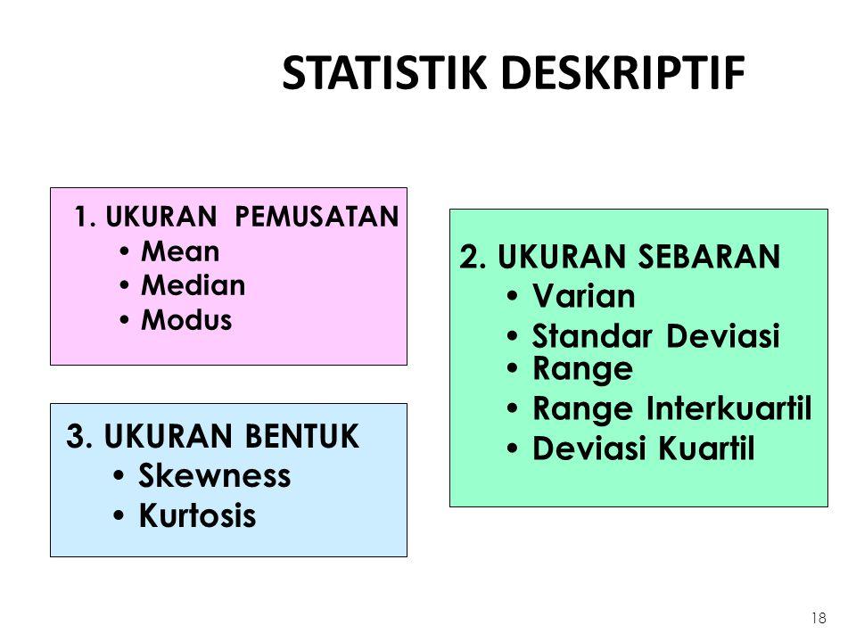 18 STATISTIK DESKRIPTIF 1.UKURAN PEMUSATAN Mean Median Modus 2.