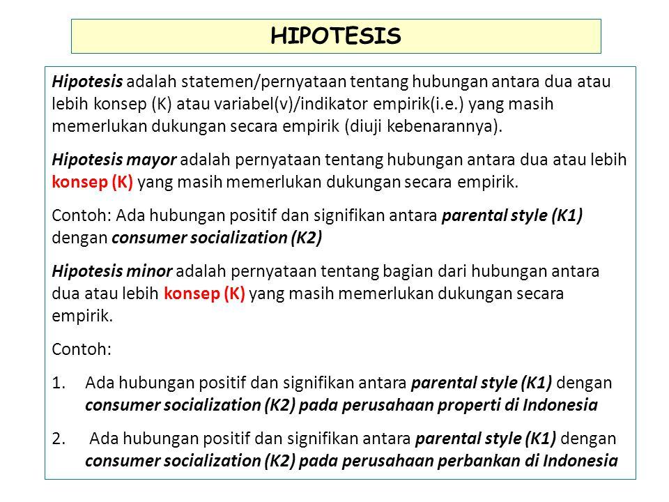 Hipotesis adalah statemen/pernyataan tentang hubungan antara dua atau lebih konsep (K) atau variabel(v)/indikator empirik(i.e.) yang masih memerlukan dukungan secara empirik (diuji kebenarannya).