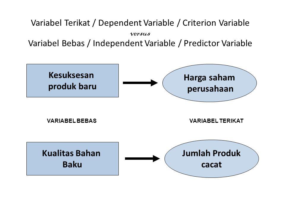 Kesuksesan produk baru Harga saham perusahaan Kualitas Bahan Baku Jumlah Produk cacat VARIABEL BEBASVARIABEL TERIKAT Variabel Terikat / Dependent Variable / Criterion Variable versus Variabel Bebas / Independent Variable / Predictor Variable