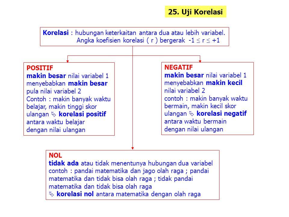 25.Uji Korelasi Korelasi : hubungan keterkaitan antara dua atau lebih variabel.