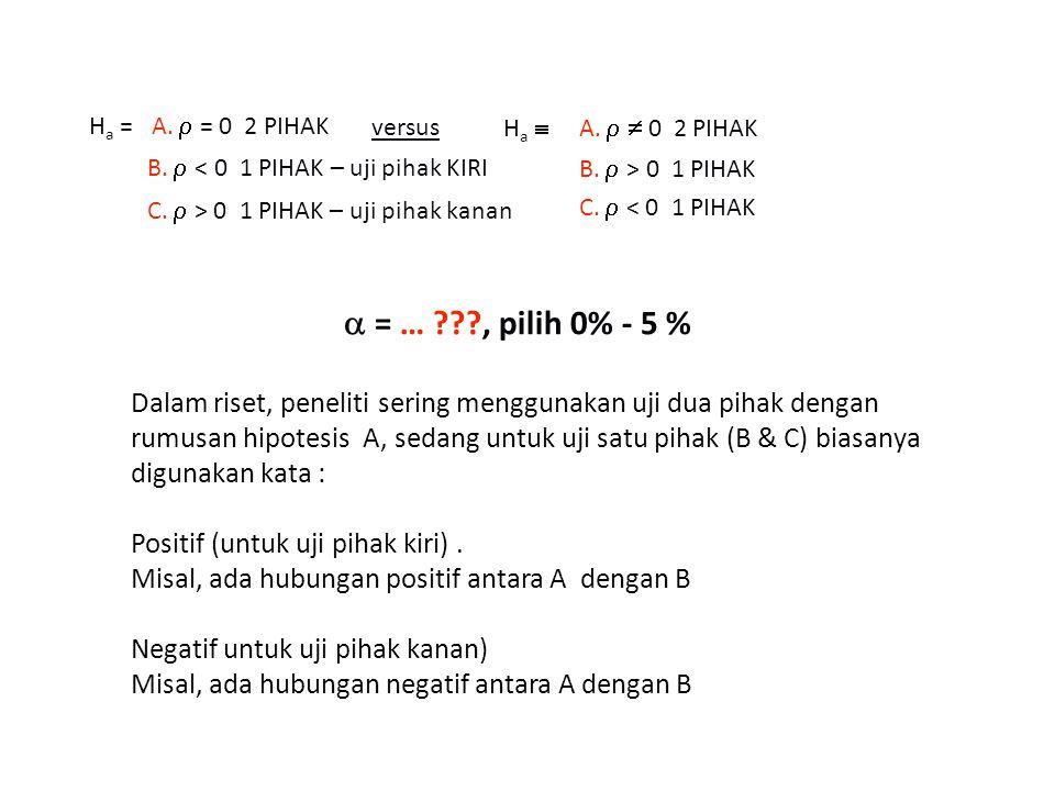 versus H a  A.  0 2 PIHAK B.  < 0 1 PIHAK – uji pihak KIRI C.