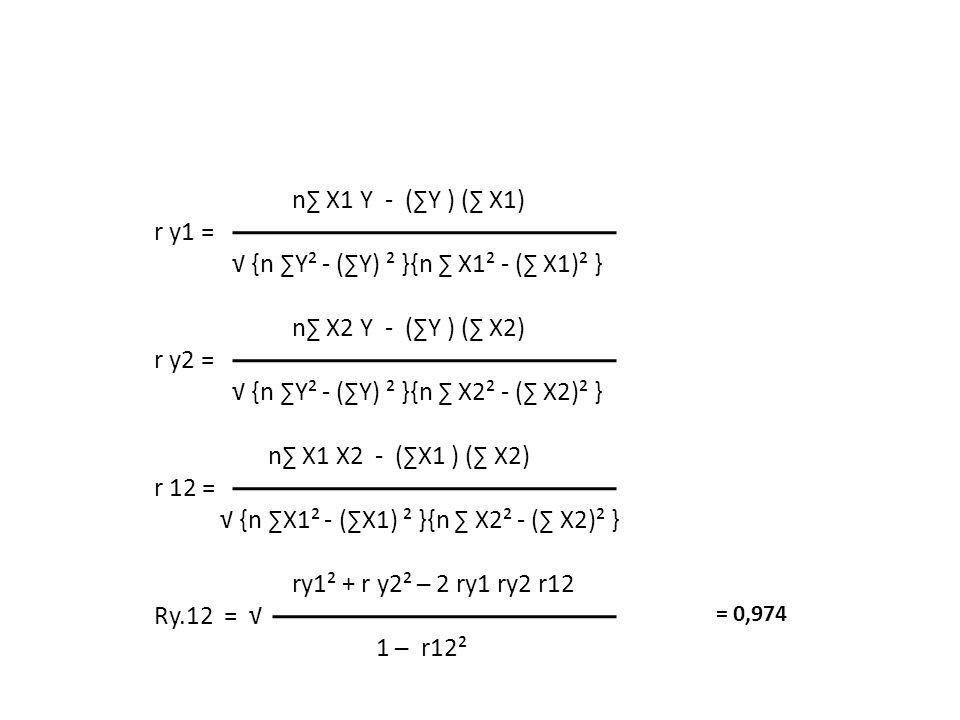 n∑ X1 Y - (∑Y ) (∑ X1) r y1 = √ {n ∑Y² - (∑Y) ² }{n ∑ X1² - (∑ X1)² } n∑ X2 Y - (∑Y ) (∑ X2) r y2 = √ {n ∑Y² - (∑Y) ² }{n ∑ X2² - (∑ X2)² } n∑ X1 X2 - (∑X1 ) (∑ X2) r 12 = √ {n ∑X1² - (∑X1) ² }{n ∑ X2² - (∑ X2)² } ry1² + r y2² ─ 2 ry1 ry2 r12 Ry.12 = √ 1 ─ r12² = 0,974