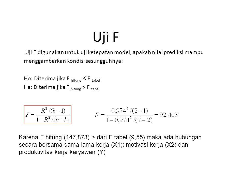 Uji F Uji F digunakan untuk uji ketepatan model, apakah nilai prediksi mampu menggambarkan kondisi sesungguhnya: Ho: Diterima jika F hitung  F tabel Ha: Diterima jika F hitung > F tabel Karena F hitung (147,873) > dari F tabel (9,55) maka ada hubungan secara bersama-sama lama kerja (X1); motivasi kerja (X2) dan produktivitas kerja karyawan (Y)