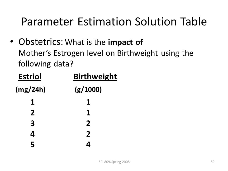 EPI 809/Spring 200889 Parameter Estimation Solution Table Obstetrics: What is the impact of Mother's Estrogen level on Birthweight using the following data.