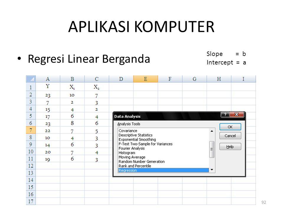 APLIKASI KOMPUTER Regresi Linear Berganda 92 Slope = b Intercept = a