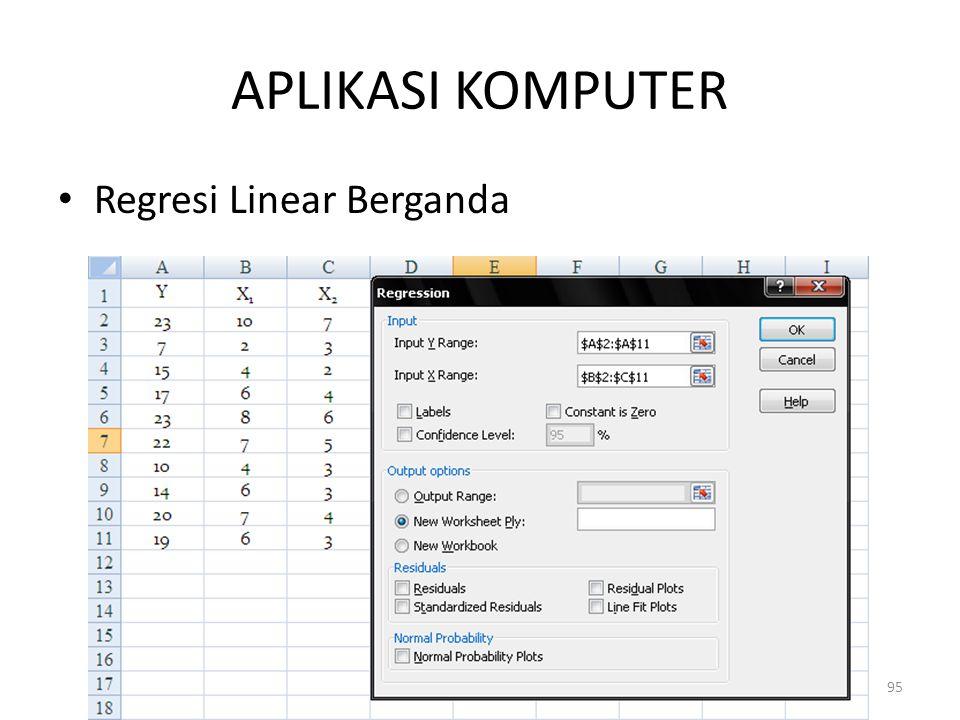 APLIKASI KOMPUTER Regresi Linear Berganda 95