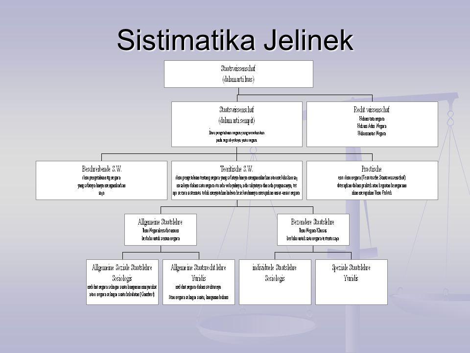 Ilmu Negara Umum maupun Ilmu Negara Khusus Jellinek mengintrodusir suatu teori baru yang berbeda dengan sarjana-sarjana lain yaitu teori dua segi (Zweiseiten theori).