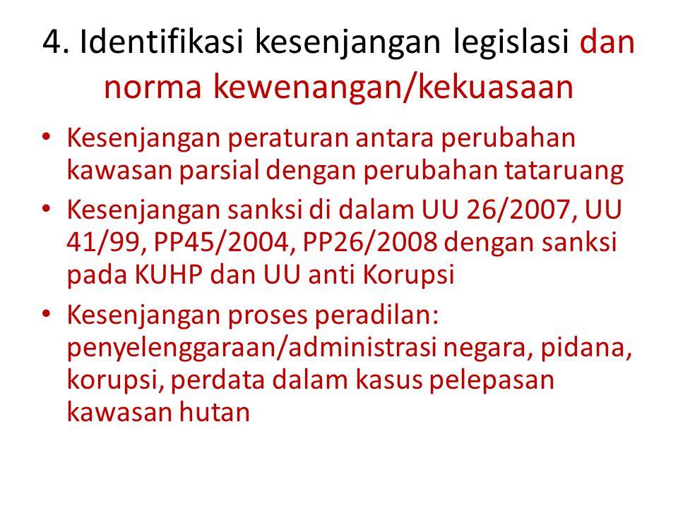 Identifikasi kesenjangan implementasi Siapa yang mengelola monitoring korupsi.
