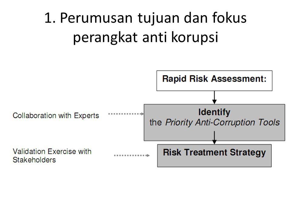 Contoh hipotetis: fokus pelepasan kawasan hutan di Aceh Aktor: Bupati, Dinas Kehutanan, Dinas Perkebunan, Pelaku usaha, UPT Dephut (BPKH, BP2HP), Direktorat yang mengurusi perubahan kawasan parsial di DirjenPlan Dephut, Pemegang ijin IPK, LSM, Kelompok masyarakat Pelajari kewenangan, protap, kode etika, hak dan kewajiban, aturan adat, dan tupoksi masing-masing Mata rantai: hak atas kawasan, perijinan, uang, suplai kayu, dan rantai hukum-birokrasi Dampak korupsi: governance***, lingkungan *** Perumusan tujuan anti korupsi: 1.Mitigasi kasus pelepasan yang sudah terjadi 2.Pencegahan pelepasan tak-prosedural di masa mendatang